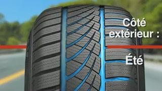 Pneus hankook optimo 4s tires ene auto all season tires fran ais canadian tire - Tapis exterieur canadian tire ...